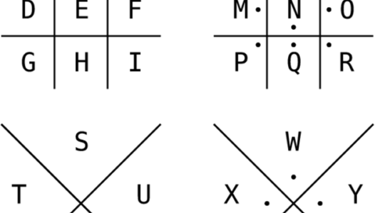 Secrecy and Dispatch – Cipher